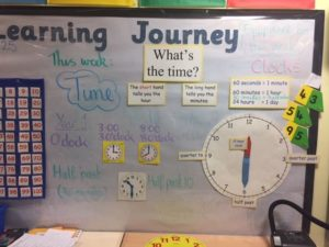 learning-journey